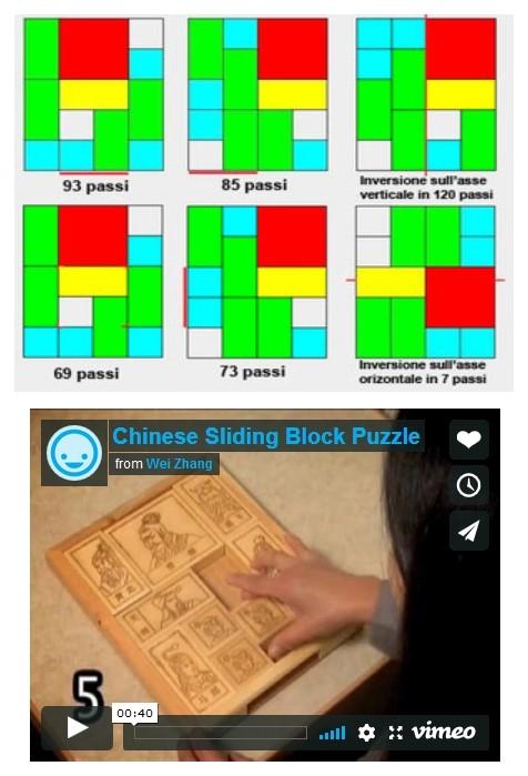chinese_sliding_block_puzzle