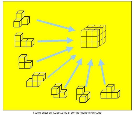 sette_pezzi_del_cubo_soma_si_compongono_in_un_cubo